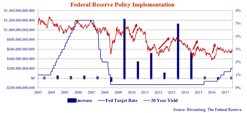 federal-reserve-policy-implementation.png