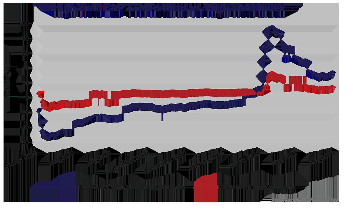 High Yield E&P TTM Returns vs. High Yield Index graph